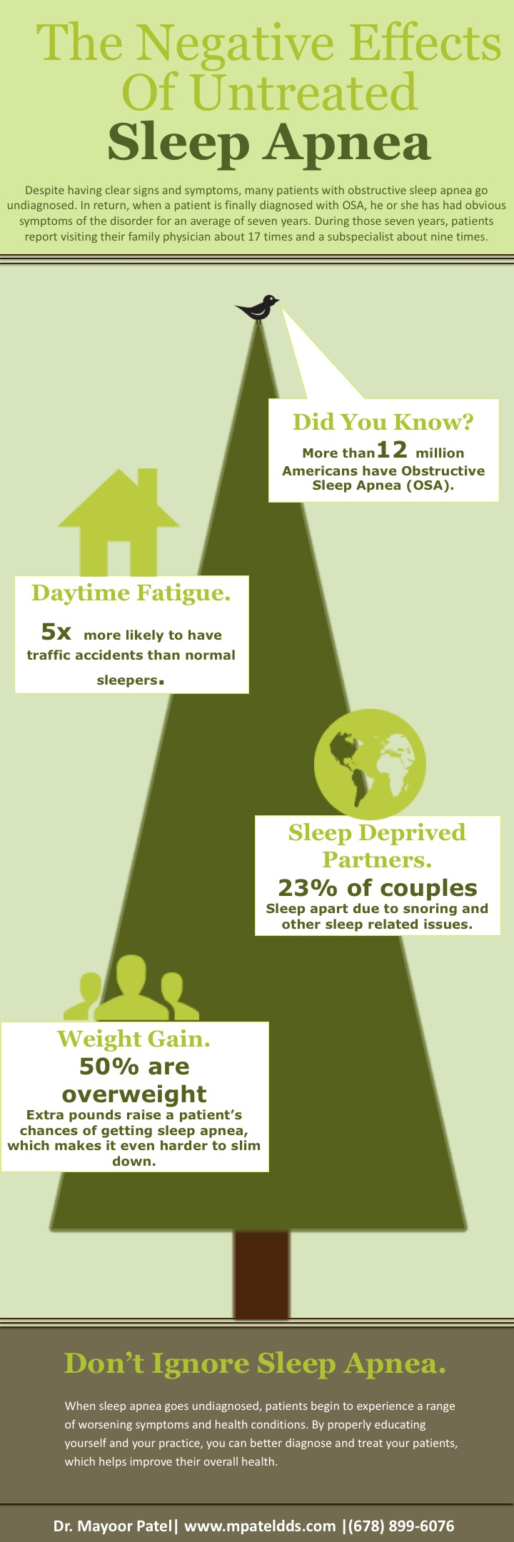 Negative Effects of Sleep Apnea_Infographic_Dentists